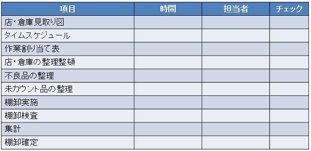 作業割り当て表2