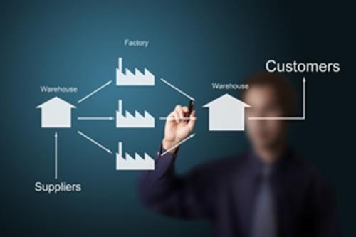 効果性の高い倉庫管理システム構築の手引き -第1回-