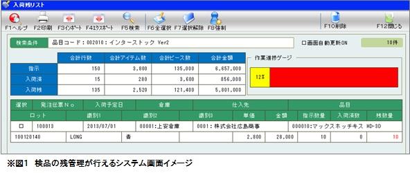 図1 システム画面イメージ