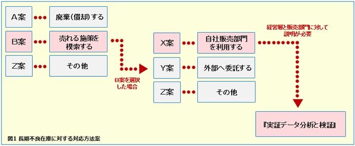 no19 図1