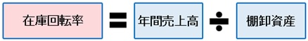 no29 図5