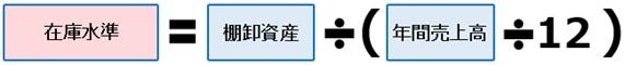 no29 図2