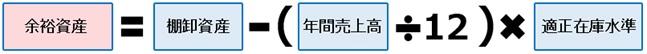 no31 図1