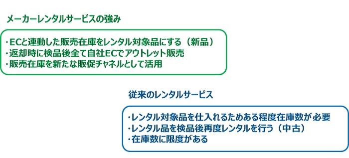 no34 図1
