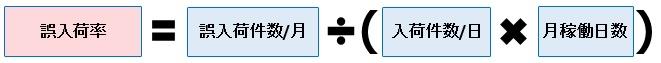 no35 図3