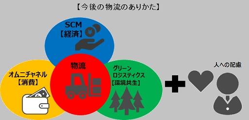 no38 図1