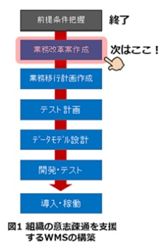 no41-図1