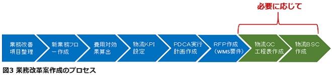 no41 図3-1