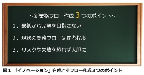 no50_図2