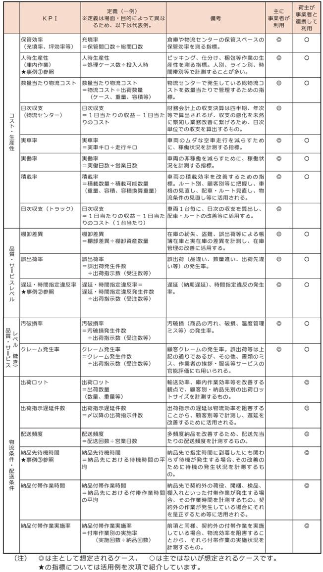 no62 図3