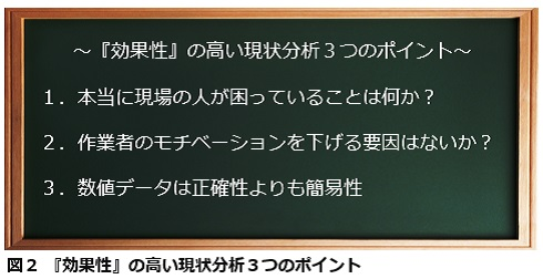 no21 図2