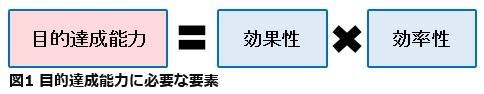 no21 図1
