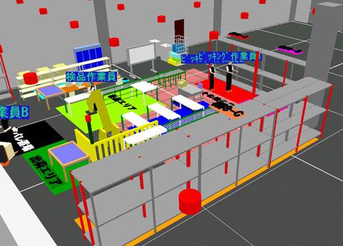 倉庫業務と3Dシミュレーション ???