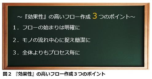 no24 図2