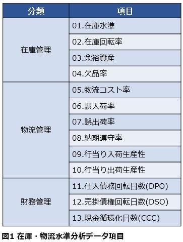 no29 図1