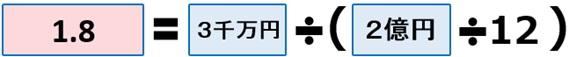 no29 図3