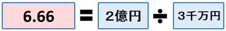 no29 図6