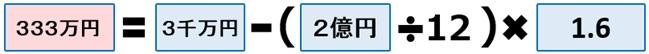 no31 図2