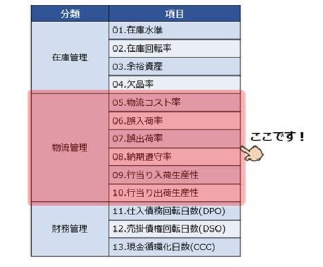 no35 図1