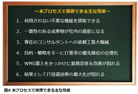 no41 図4
