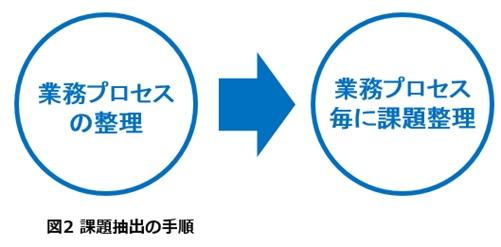 no39 図2