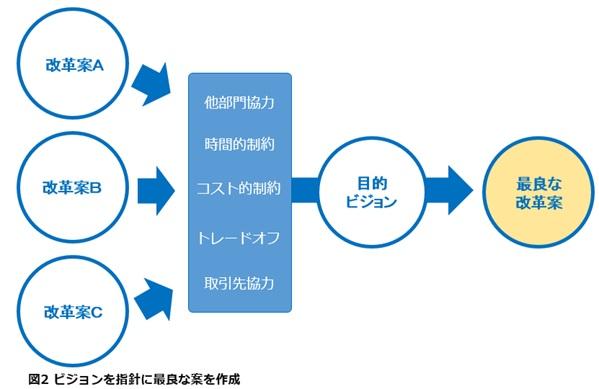 no41 図2