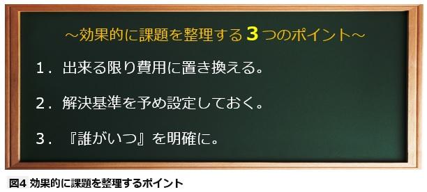 no39 図4