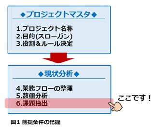 no39 図1-1