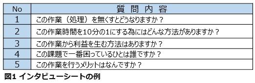 no47 図1-1
