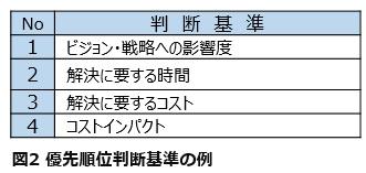 no47 図2