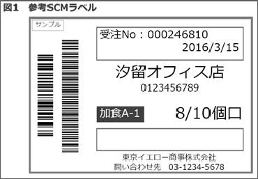 no49 図1