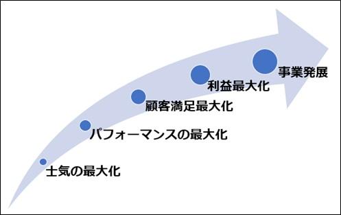 no63 図2